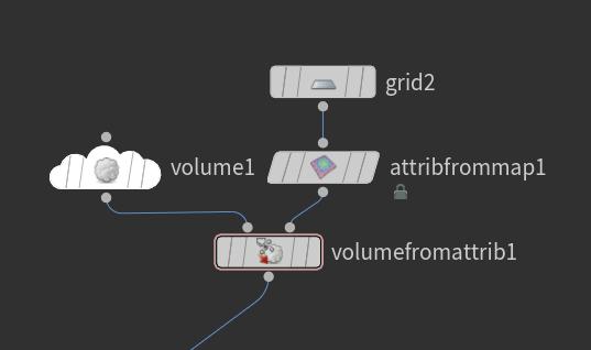 volume from attribute SOP